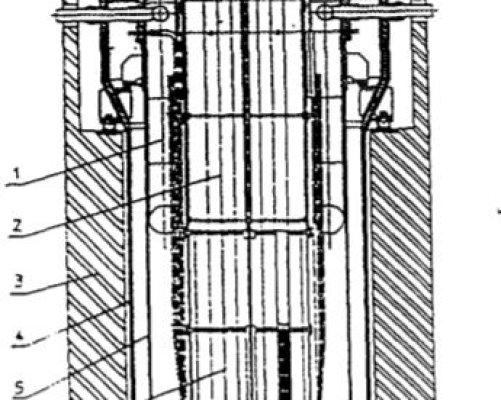 Technické schéma reaktoru. 1 - primární výměník tepla, 2 - prostor pro stoupání ohřáté vody, 3 - biologické stínění, 4 - kontejnment, 5 - tlaková nádoba, 6 - aktivní zóna. (Zdroj: IAEA)