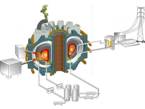 Schema korejského K-DEMO (Credit © ITER Organization, http://www.iter.org/)