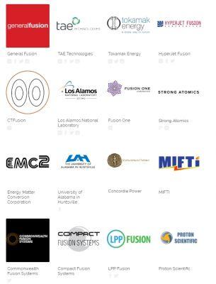 Účastníci grandiózního spojení sil pro vyřešení jaderné fúze (zdroj http://americanfusionproject.org/)