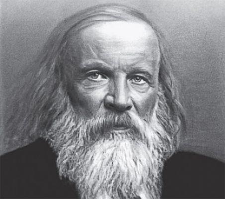 Dobový portrét Dimitrije Ivanoviče Mendělejeva (zdroj Wikimedia Commons)