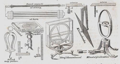 Stroje a přístroje magnetické (mlnesa, mlnesky...) (zdroj: Orbis Pictus Karla Amerlinga)