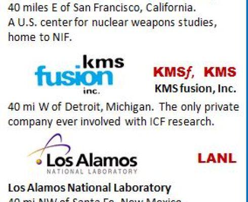 První laboratoře zabývající se laserovou fúzi v USA (zdroj autor)