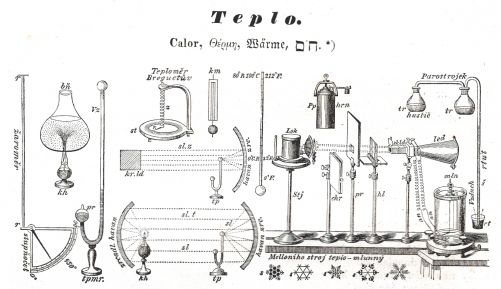 Popisek v úvodu textu (zdroj Orbis Pictus Karla Amerlinga)