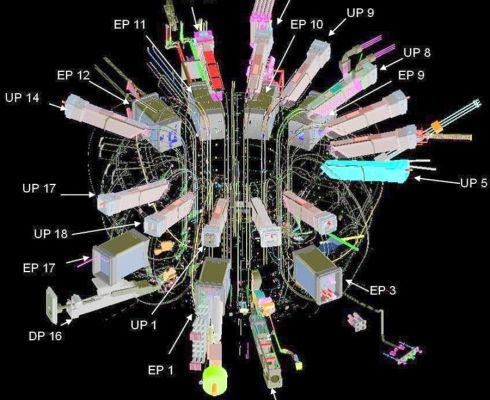 60 nástrojů k měření 101 parametrů. Systém vyvíjí všech sedm domácích agentur. (Credit © ITER Organization, http://www.iter.org/)