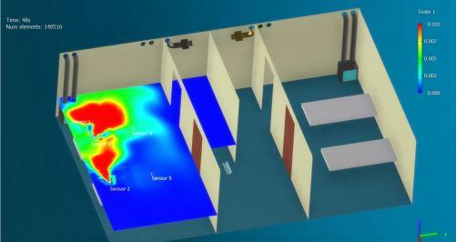 Názorný výstup ze simulačního programu pro šíření kontaminace (zdroj Dassault Systèmes)