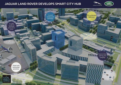 "Schéma areálu ""Smart City Hub"" (zdroj Jaguar Land Rover)"