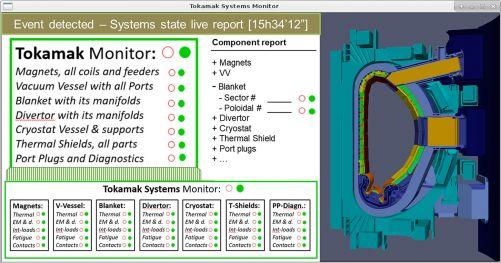 Prototypové rozhraní v ovládací místnosti pro monitorování systémů tokamaku pomocí semaforu. 3D obrázek vpravo umožňuje přiblížení, oddálení a rotaci. (Kredit: ITER Organization, http://www.iter.org/)