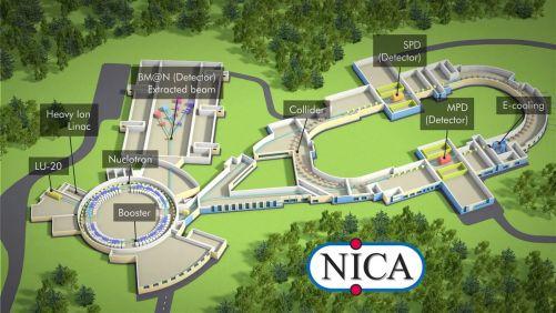 Schema areálu NICA (zdroj Rosatom)
