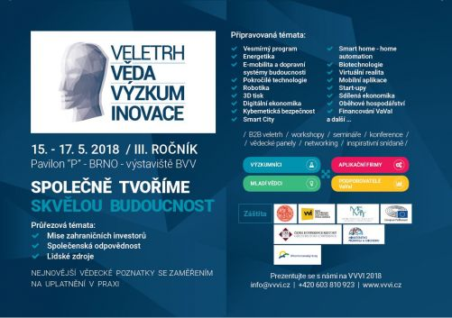 Plakát VVVI