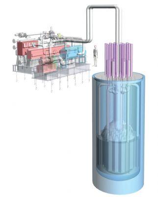 Energy Well, český projekt malého modulárního reaktoru z UJV Řež (zdroj ČEZ)